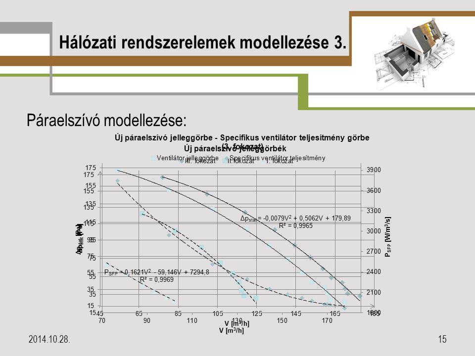 Hálózati rendszerelemek modellezése 3.