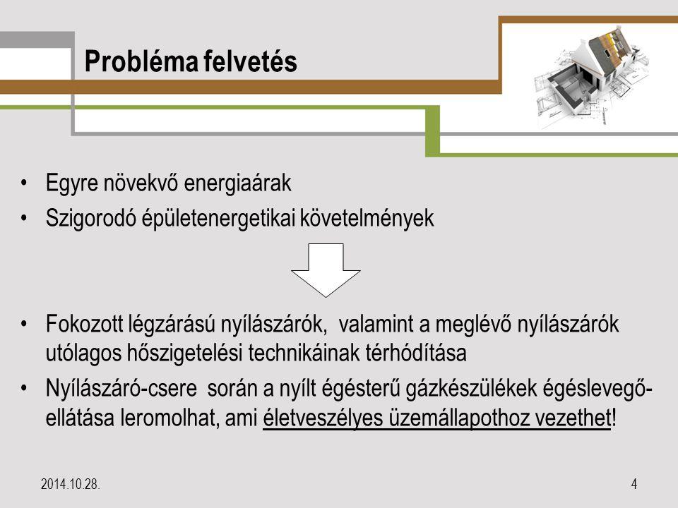 Probléma felvetés Egyre növekvő energiaárak
