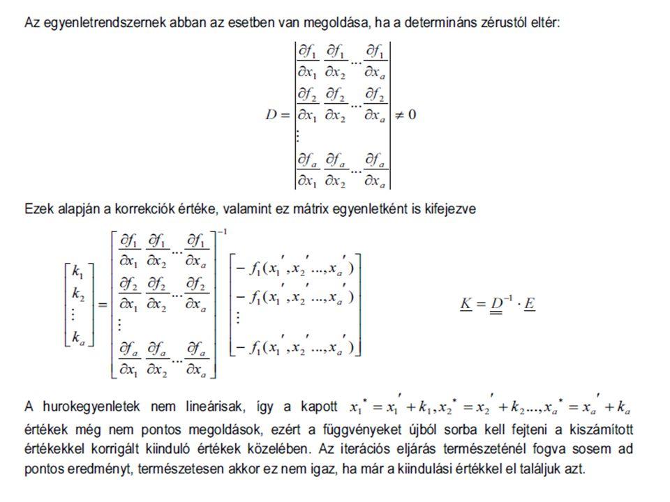 Matematikai háttér