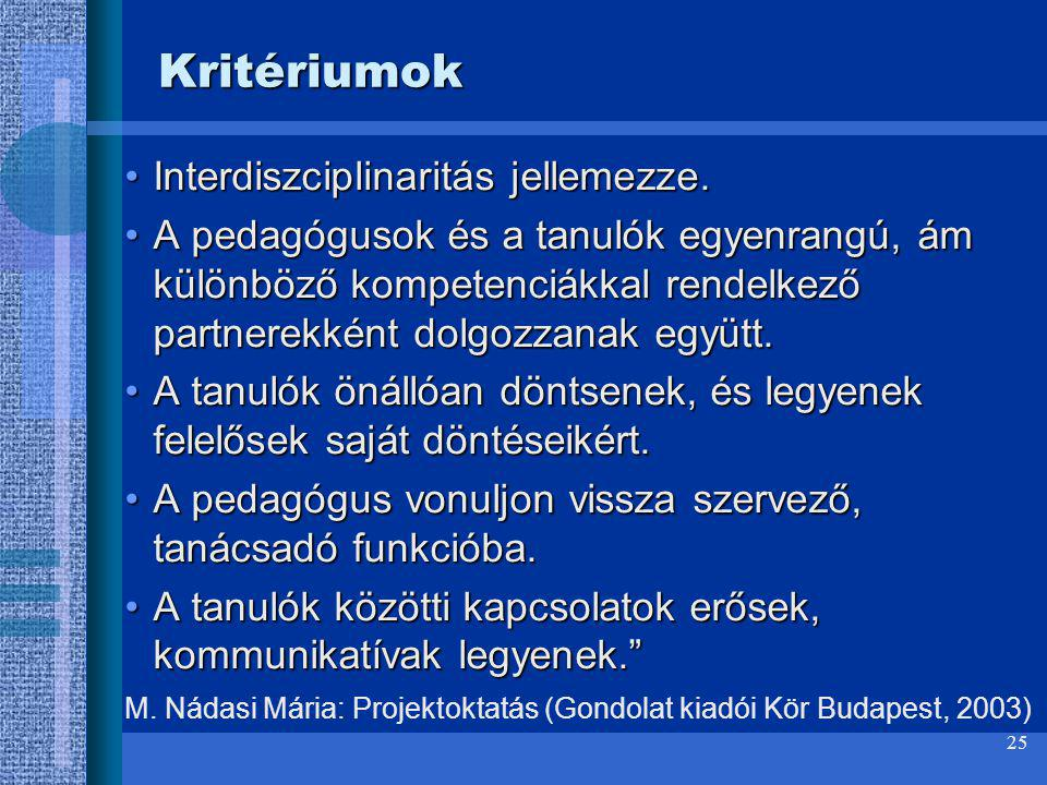 Kritériumok Interdiszciplinaritás jellemezze.