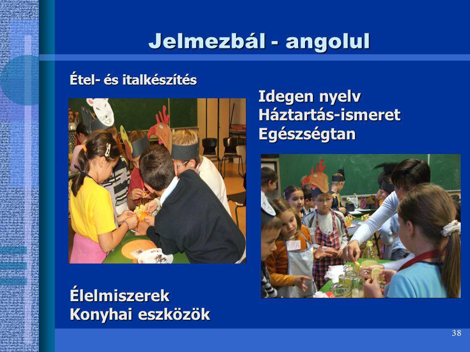 Jelmezbál - angolul Idegen nyelv Háztartás-ismeret Egészségtan