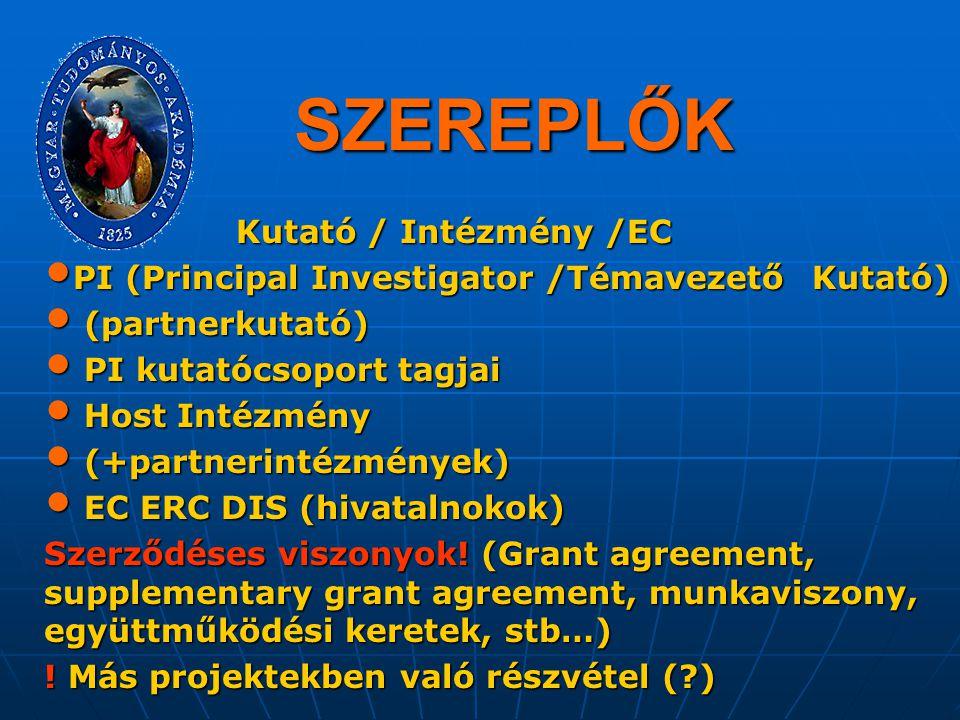 SZEREPLŐK Kutató / Intézmény /EC