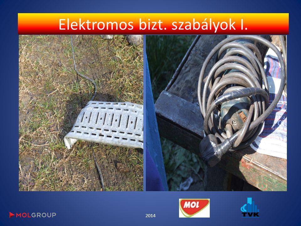 Elektromos bizt. szabályok I.