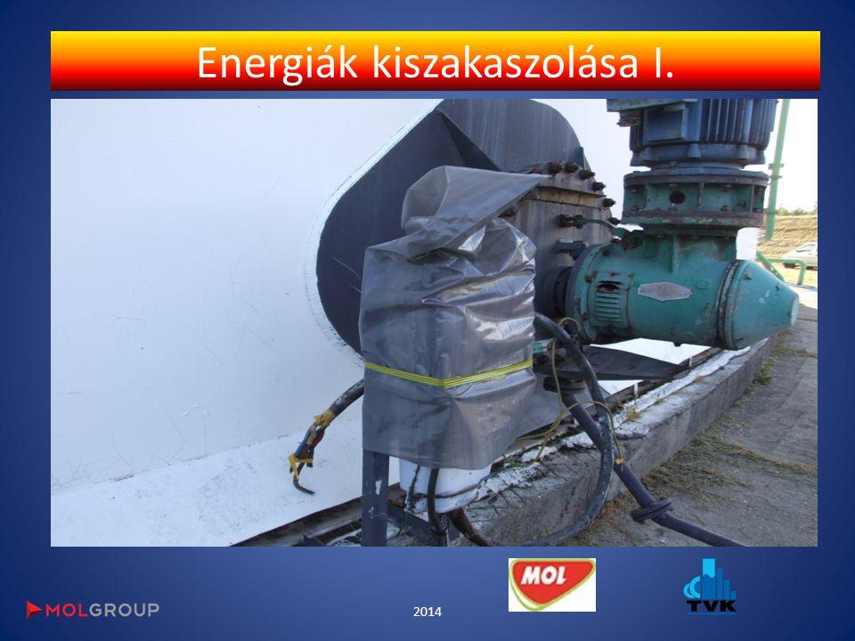 Energiák kiszakaszolása I.