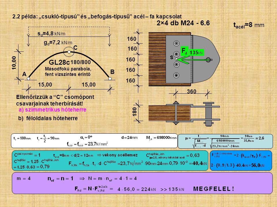 """2.2 példa: """"csukló-típusú és """"befogás-típusű acél – fa kapcsolat"""