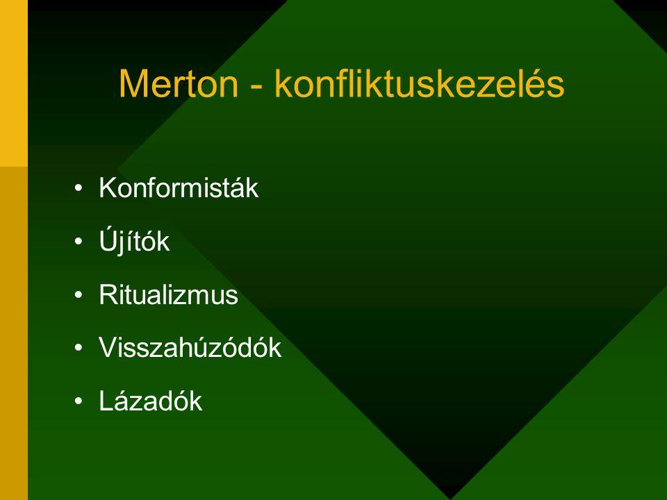 Merton - konfliktuskezelés