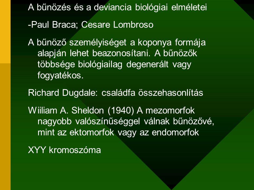 A bűnözés és a deviancia biológiai elméletei