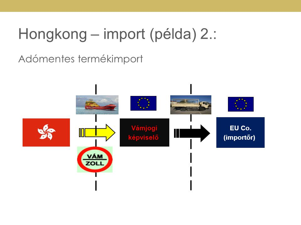 Hongkong – import (példa) 2.: