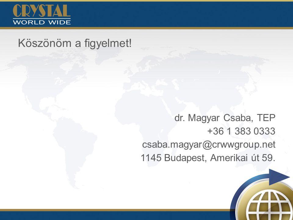 Köszönöm a figyelmet! dr. Magyar Csaba, TEP +36 1 383 0333