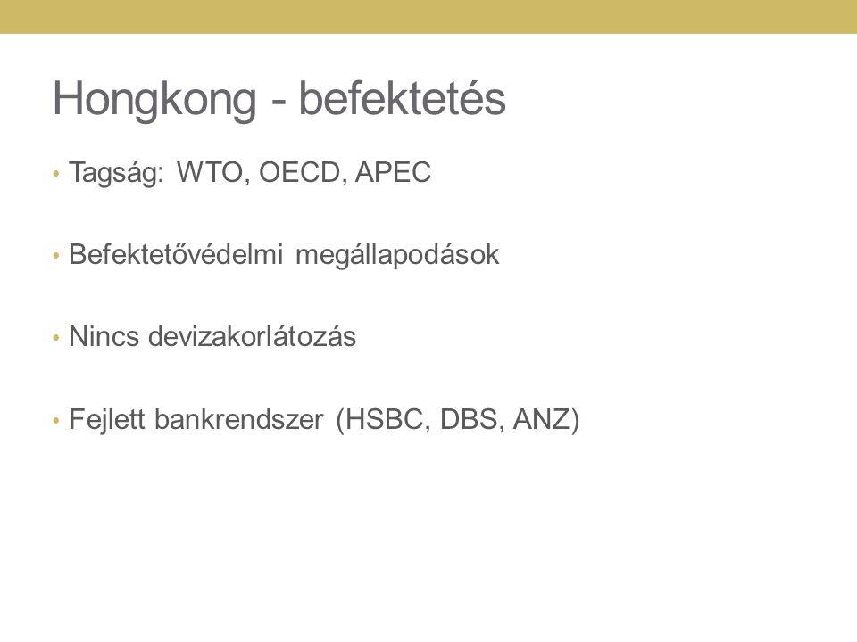 Hongkong - befektetés Tagság: WTO, OECD, APEC