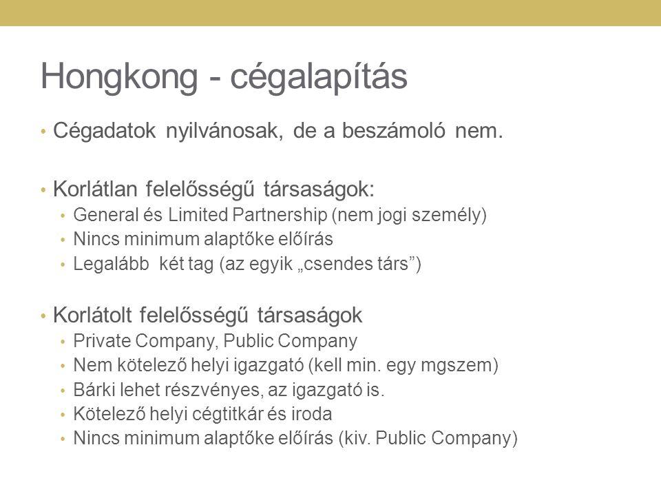 Hongkong - cégalapítás