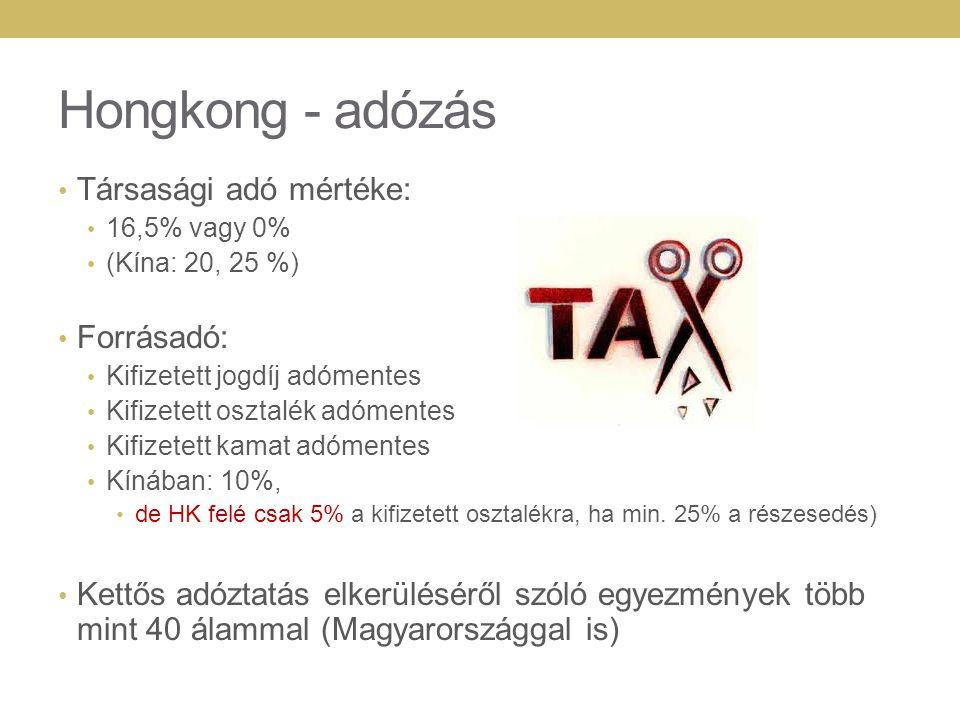 Hongkong - adózás Társasági adó mértéke: Forrásadó: