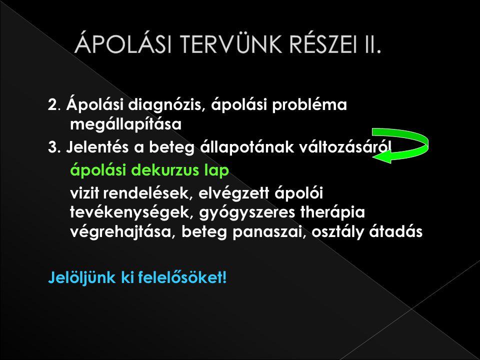 ÁPOLÁSI TERVÜNK RÉSZEI II.
