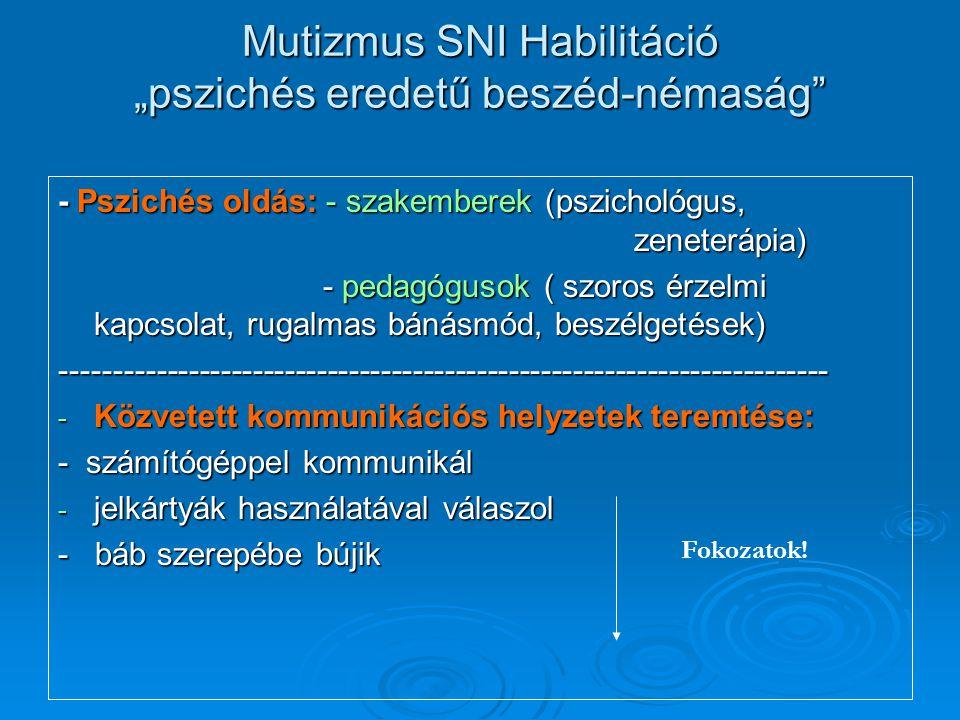 """Mutizmus SNI Habilitáció """"pszichés eredetű beszéd-némaság"""