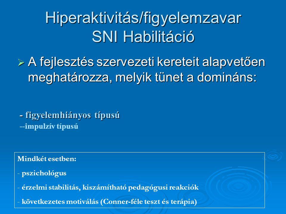 Hiperaktivitás/figyelemzavar SNI Habilitáció