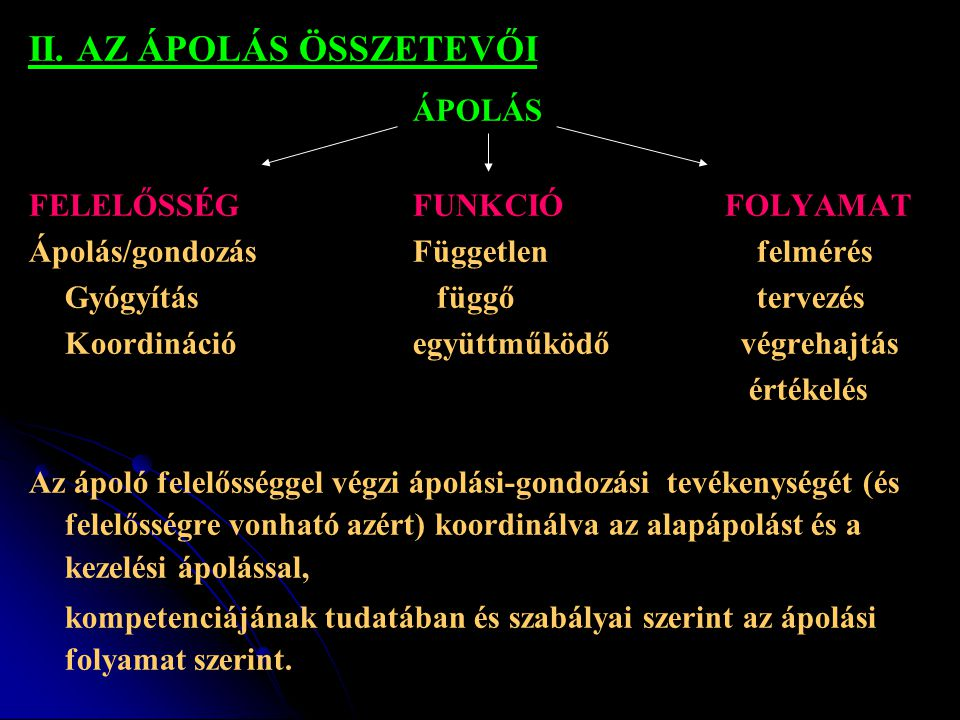 ÁPOLÁS II. AZ ÁPOLÁS ÖSSZETEVŐI FELELŐSSÉG FUNKCIÓ FOLYAMAT