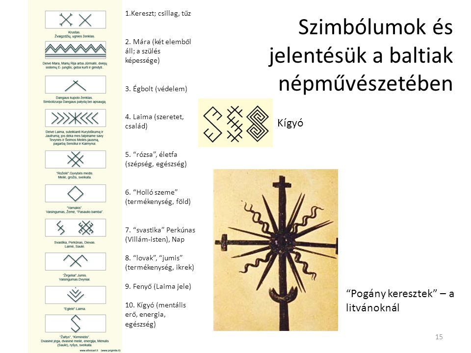 Szimbólumok és jelentésük a baltiak népművészetében