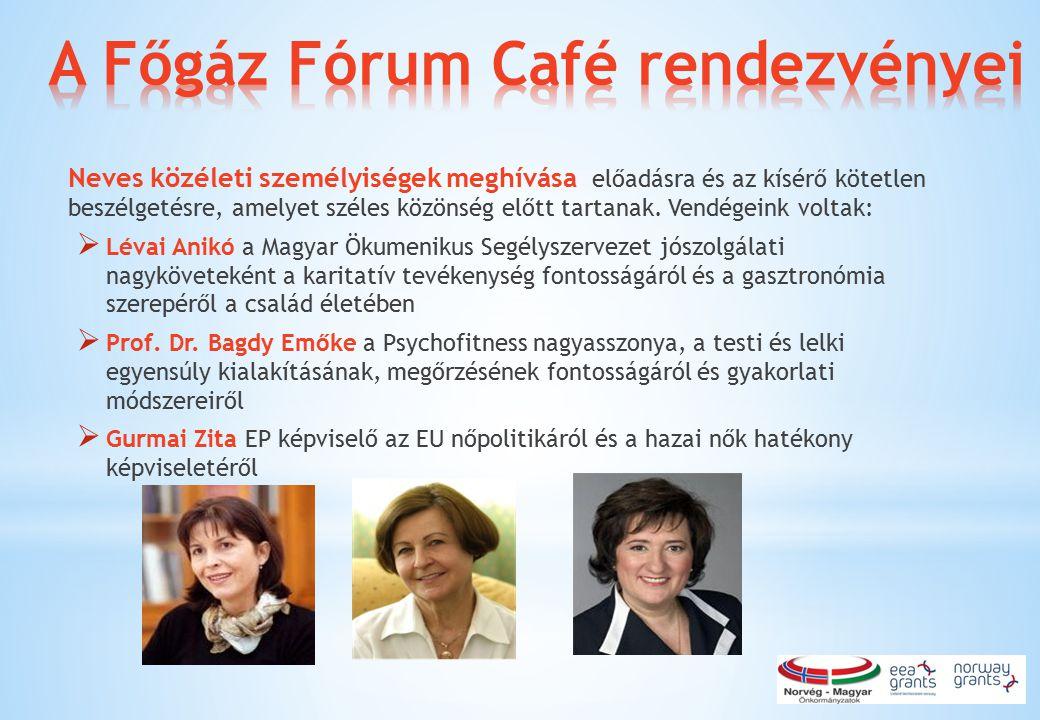 A Főgáz Fórum Café rendezvényei