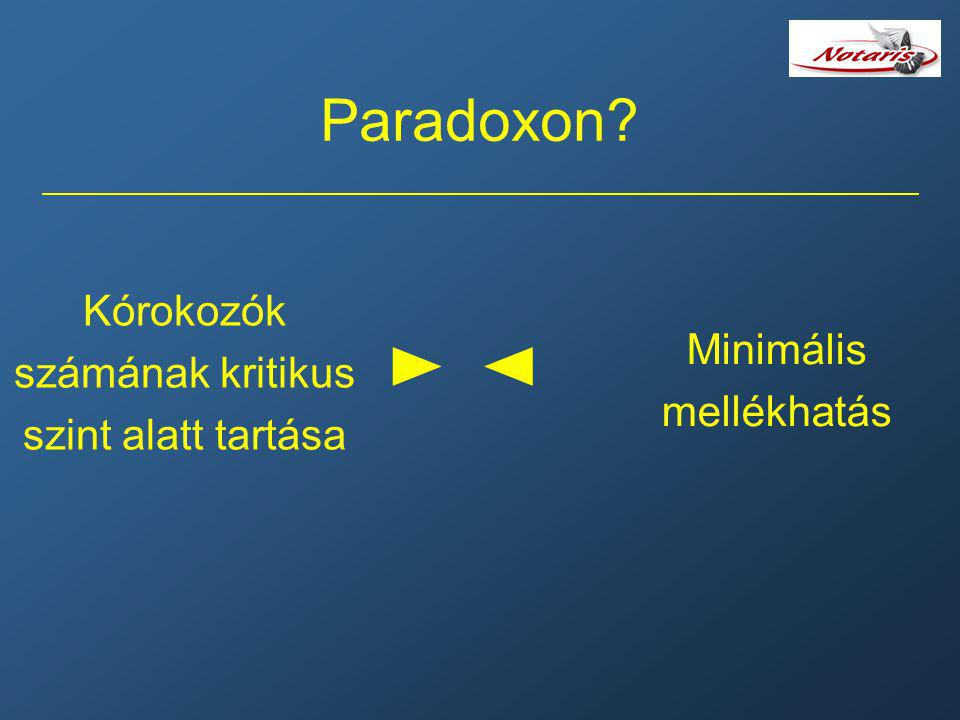 ► ◄ Paradoxon Kórokozók számának kritikus Minimális