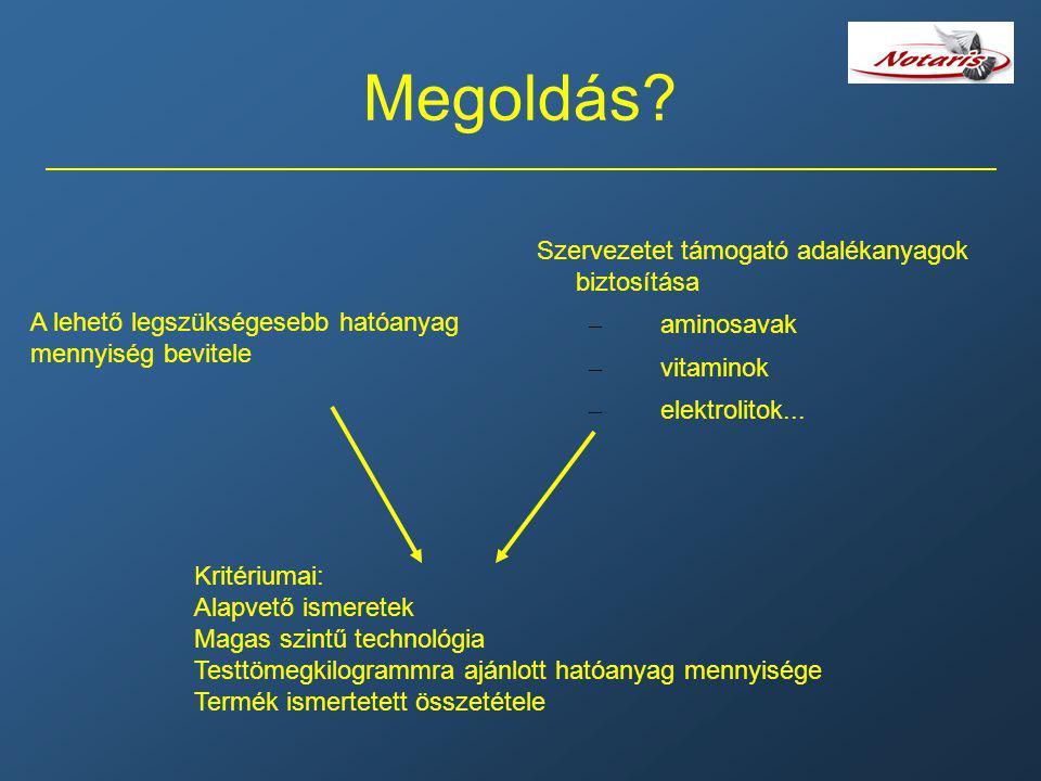Megoldás Szervezetet támogató adalékanyagok biztosítása aminosavak