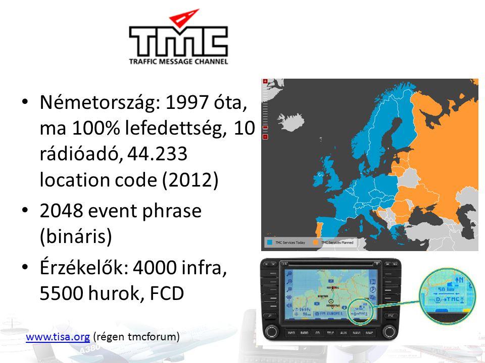 2048 event phrase (bináris) Érzékelők: 4000 infra, 5500 hurok, FCD