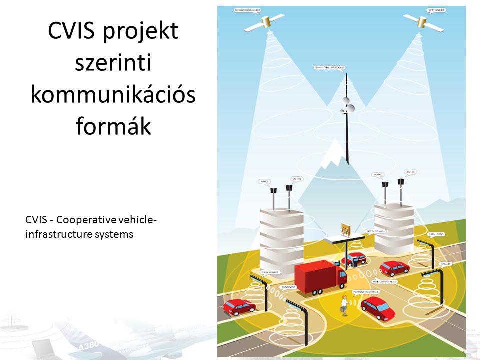 CVIS projekt szerinti kommunikációs formák