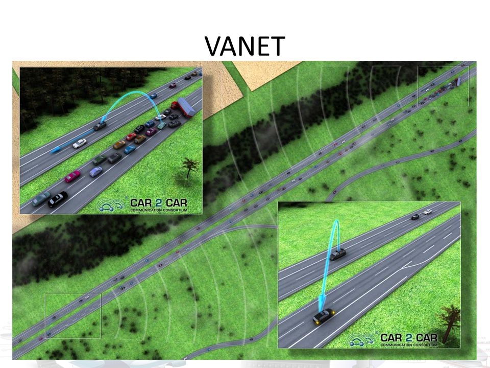 VANET Vehicular ad-hoc network (MANET-altípus)