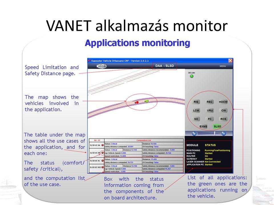 VANET alkalmazás monitor
