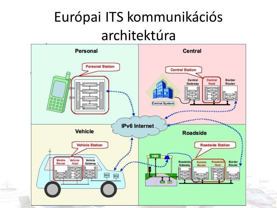 Európai ITS kommunikációs architektúra
