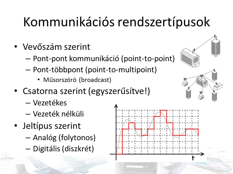 Kommunikációs rendszertípusok