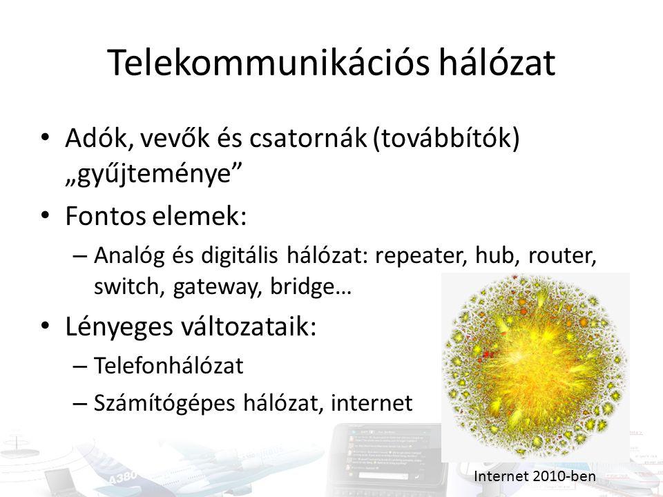 Telekommunikációs hálózat