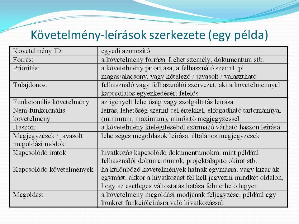 Követelmény-leírások szerkezete (egy példa)