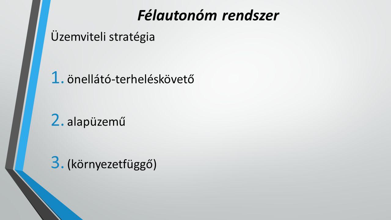 Félautonóm rendszer Üzemviteli stratégia önellátó-terheléskövető