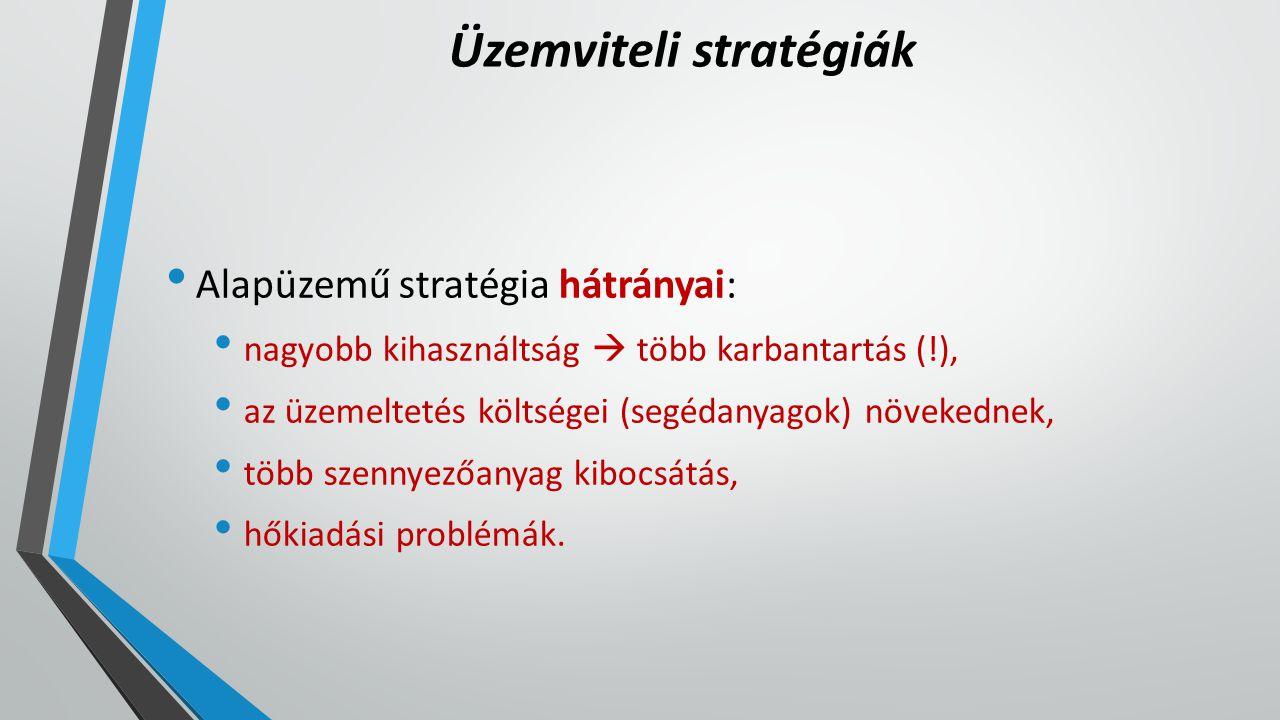 Üzemviteli stratégiák