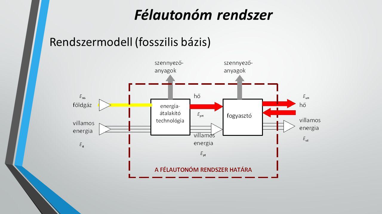 Félautonóm rendszer Rendszermodell (fosszilis bázis)