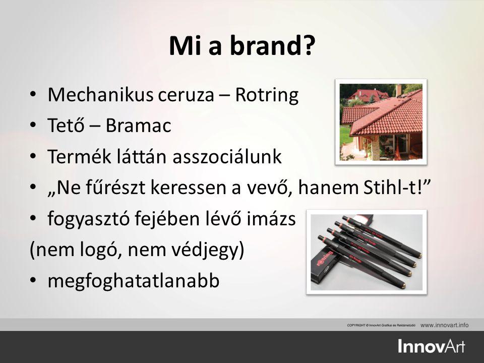 Mi a brand Mechanikus ceruza – Rotring Tető – Bramac