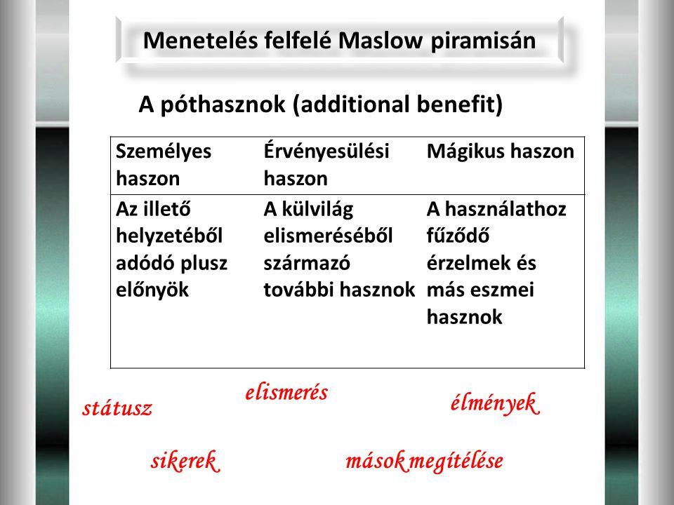 Menetelés felfelé Maslow piramisán