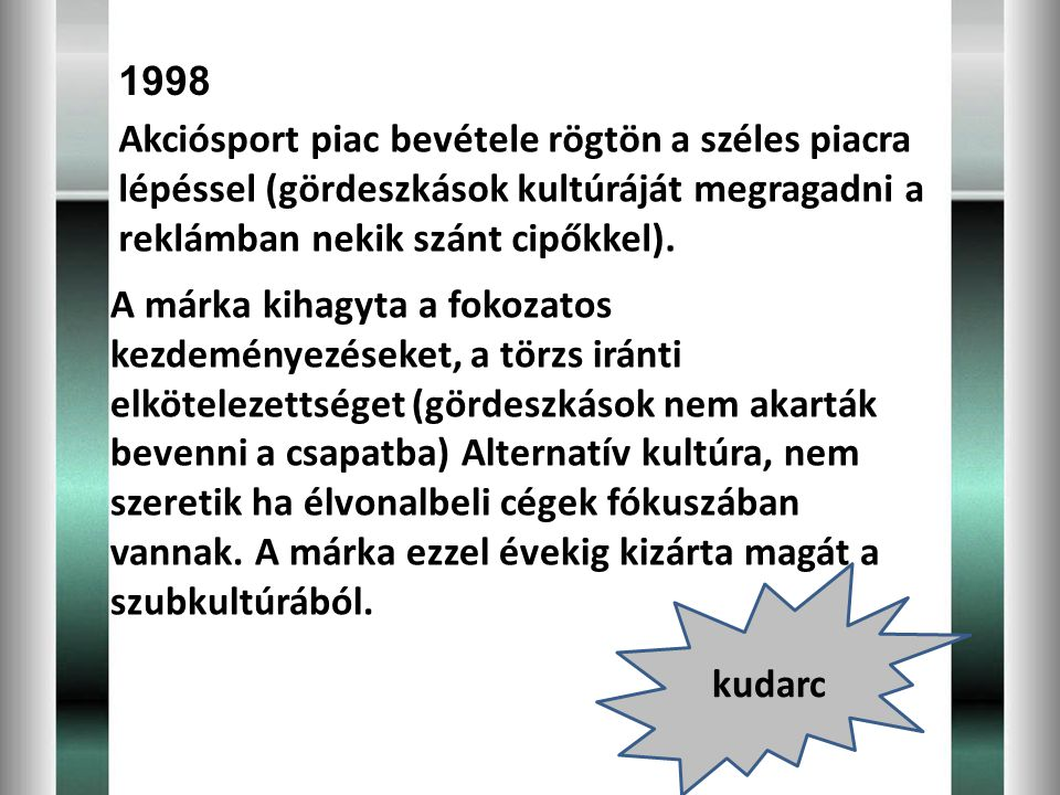 1998 Akciósport piac bevétele rögtön a széles piacra lépéssel (gördeszkások kultúráját megragadni a reklámban nekik szánt cipőkkel).