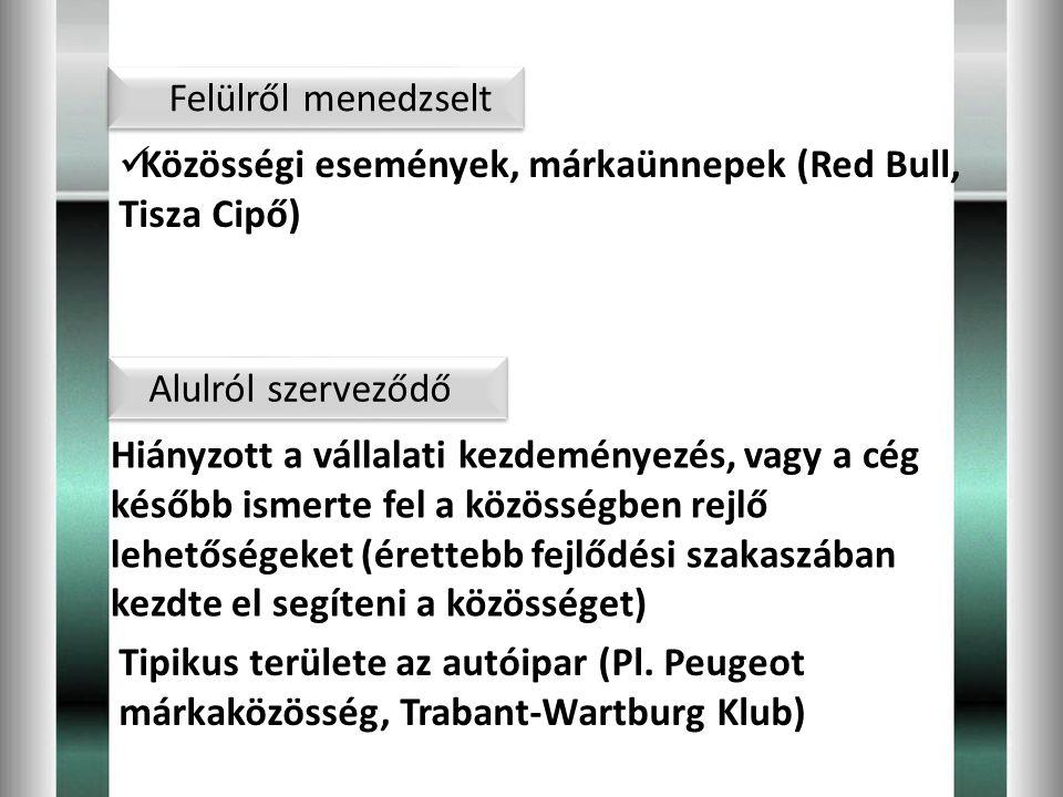 Felülről menedzselt Közösségi események, márkaünnepek (Red Bull, Tisza Cipő) Alulról szerveződő.