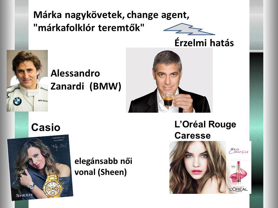Márka nagykövetek, change agent, márkafolklór teremtők