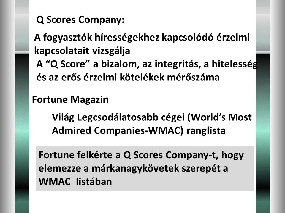 Q Scores Company: A fogyasztók hírességekhez kapcsolódó érzelmi kapcsolatait vizsgálja.