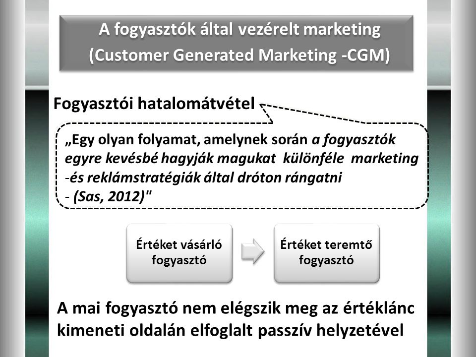 A fogyasztók által vezérelt marketing