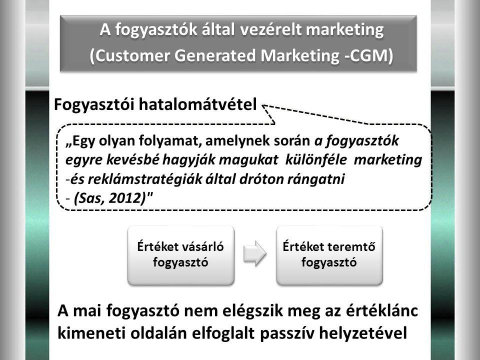 A fogyasztók által vezérelt marketing