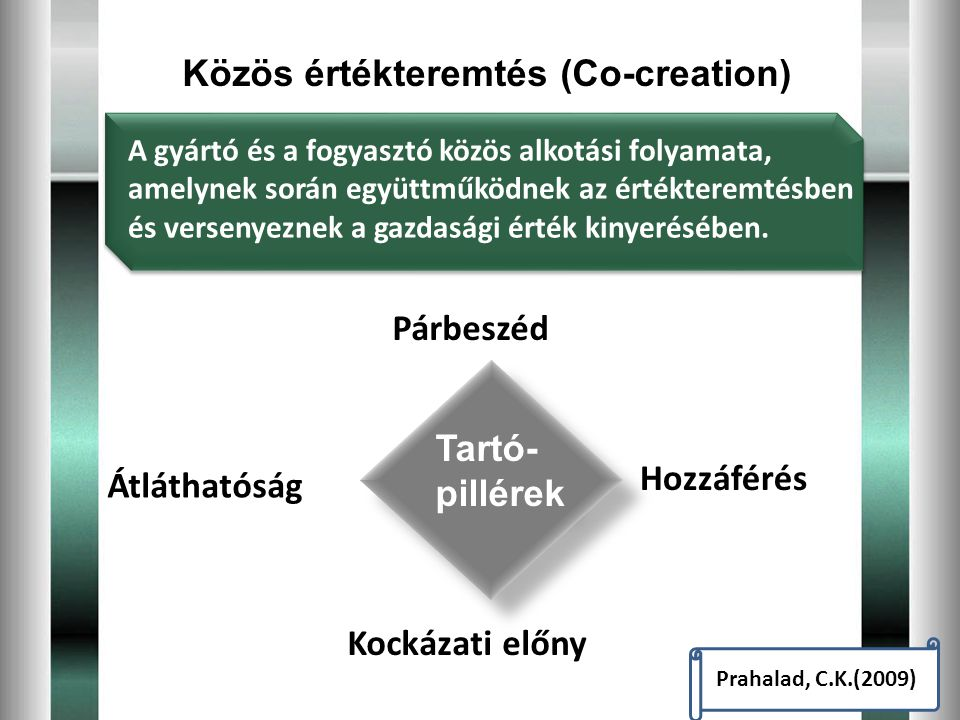 Közös értékteremtés (Co-creation)