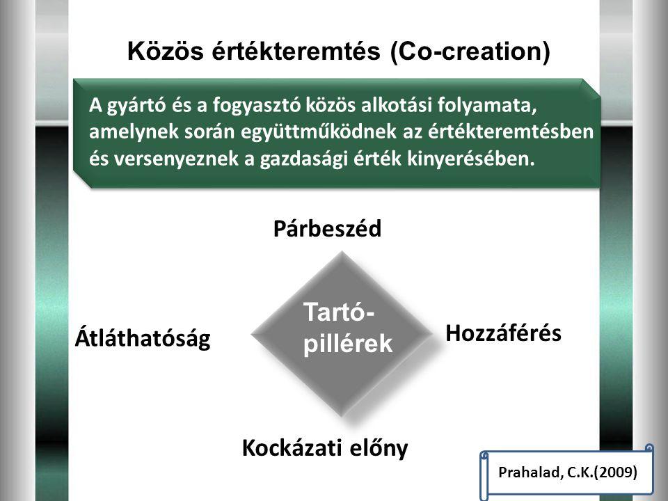 Közös értékteremtés (Co-creation)