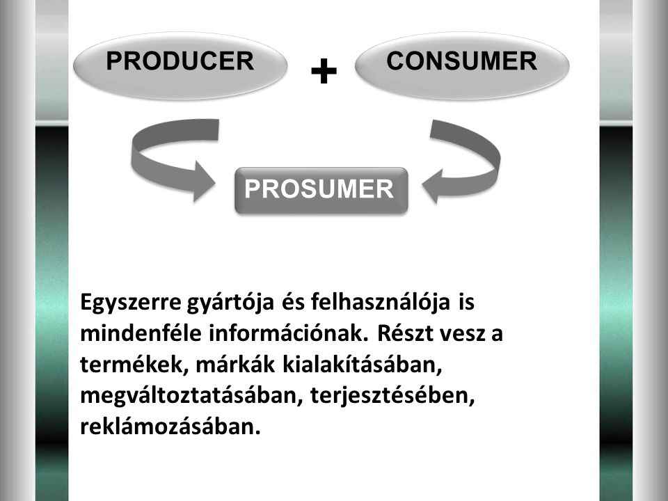 + PRODUCER CONSUMER PROSUMER