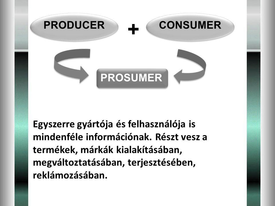 + PRODUCER CONSUMER PROSUMER