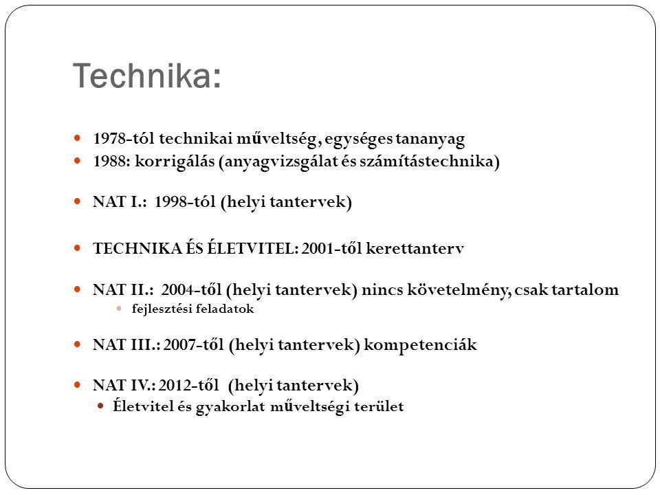 Technika: 1978-tól technikai műveltség, egységes tananyag