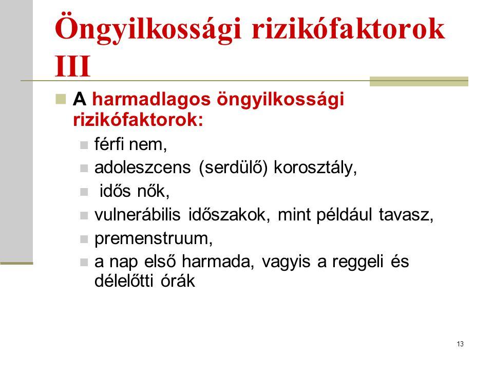 Öngyilkossági rizikófaktorok III