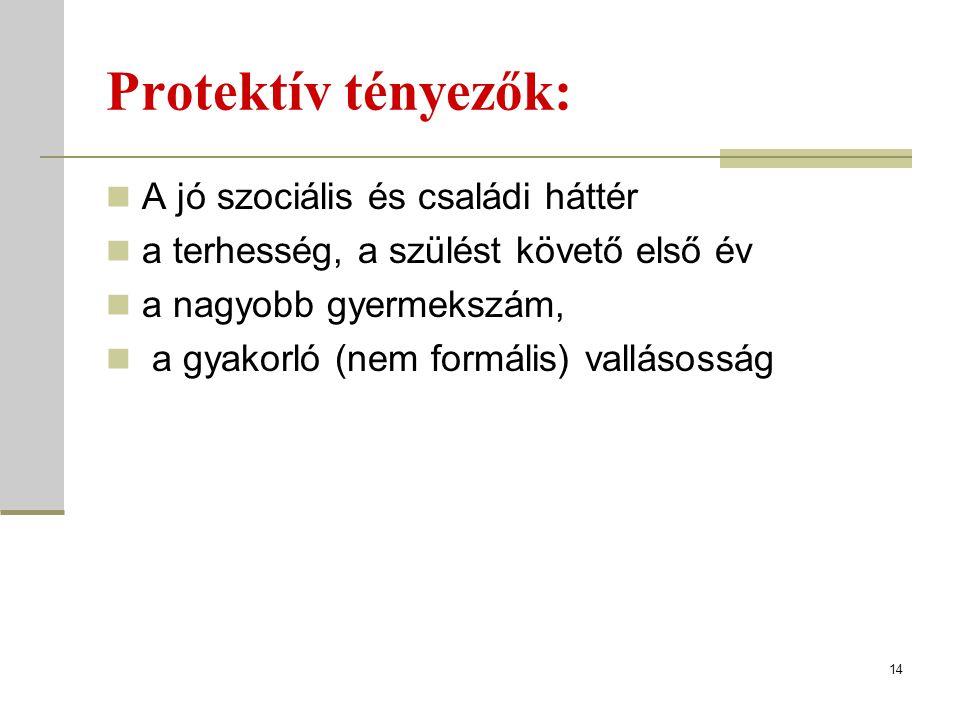 Protektív tényezők: A jó szociális és családi háttér